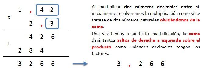 explicacion paso a paso numero decimal por numero decimal