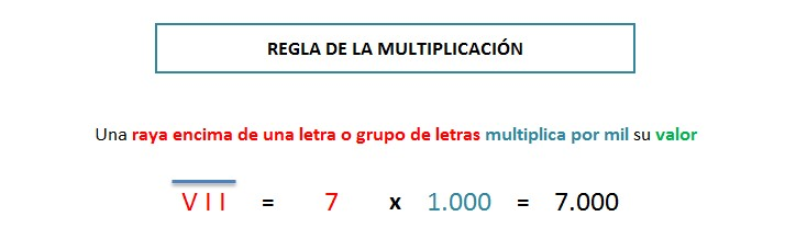 explicacion paso a paso regla de la multiplicacion numeros romanos