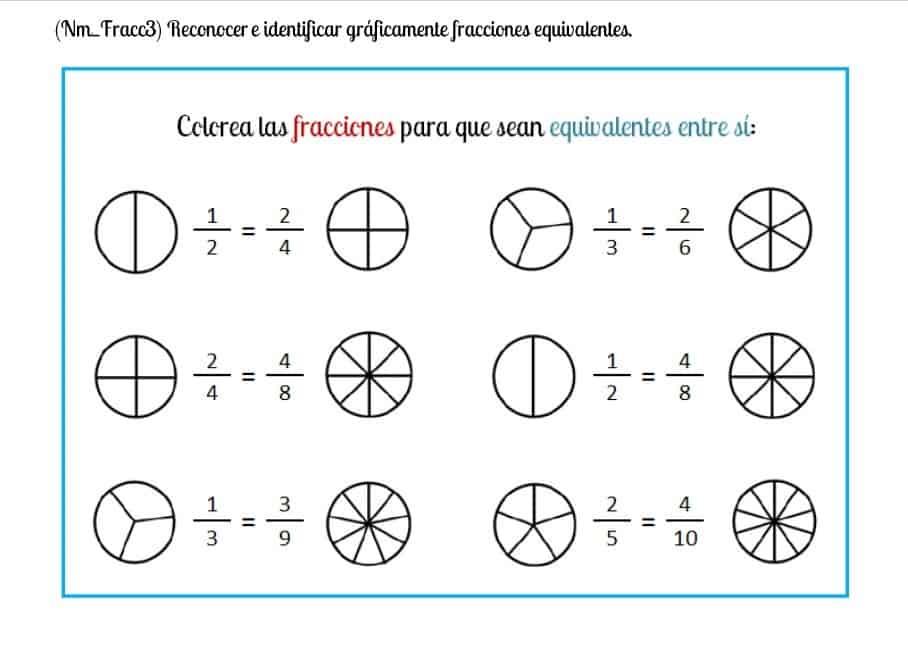 hallar fracciones equivalentes por representacion grafica