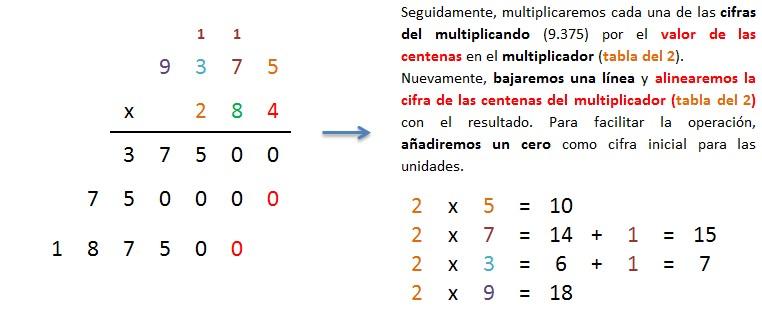 multiplicacion 4 cifras por 3 cifras llevando paso a paso