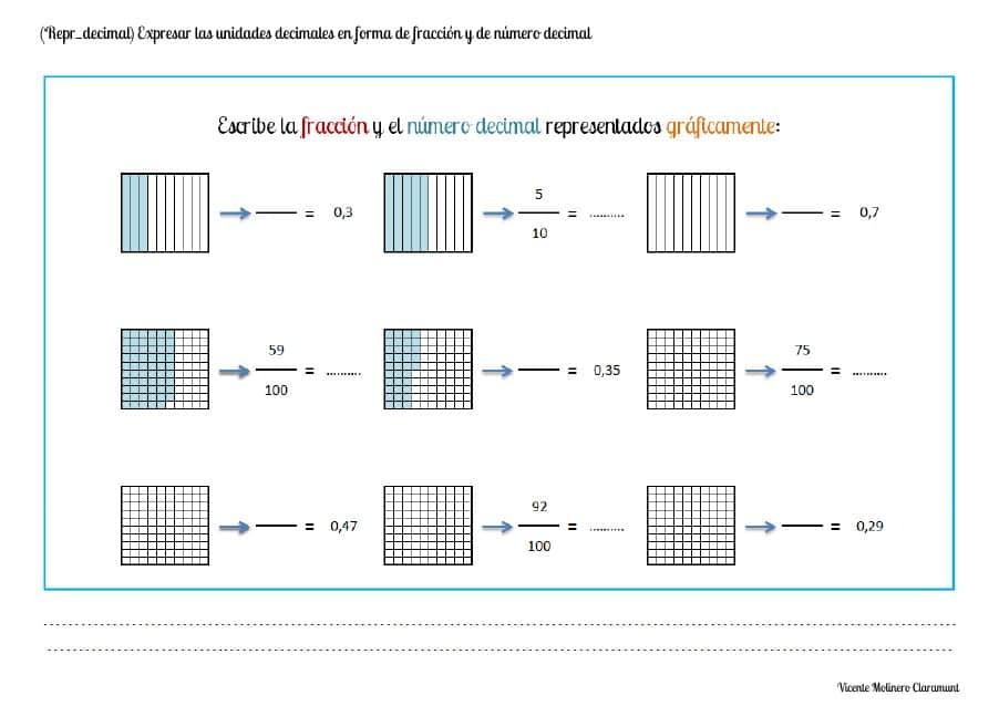 representacion grafica numeros decimales