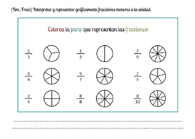 representar graficamente fracciones menores a la unidad