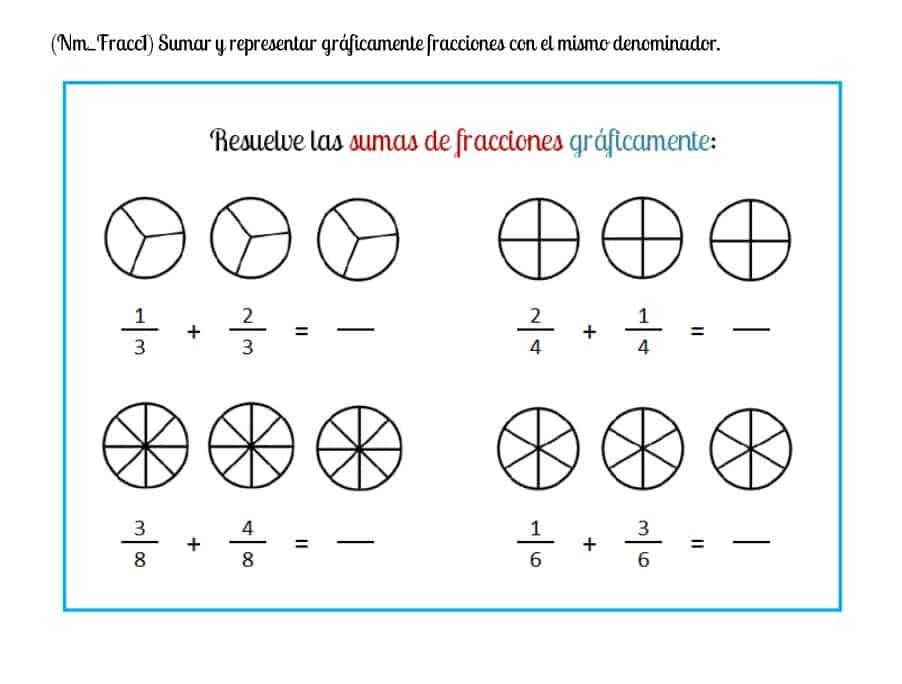 suma fracciones graficamente con igual denominador