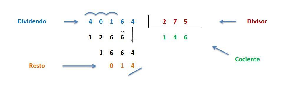 division resuelta 3 cifras divisor paso a paso