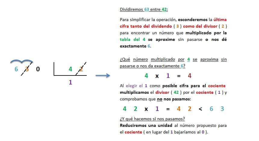 ejemplo y explicacion division 3 cifras entre 2 cifras exacta resuelta 2