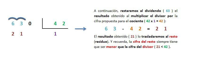 ejemplo y explicacion division 3 cifras entre 2 cifras exacta resuelta 3