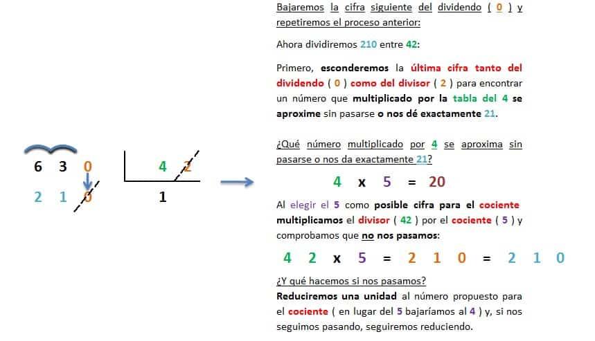 ejemplo y explicacion division 3 cifras entre 2 cifras exacta resuelta 4