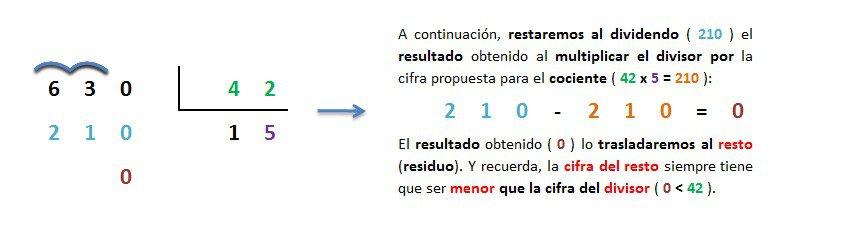 ejemplo y explicacion division 3 cifras entre 2 cifras exacta resuelta 5