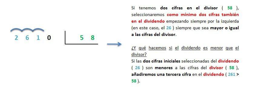 ejemplo y explicacion division 4 cifras entre 2 cifras exacta resuelta 1
