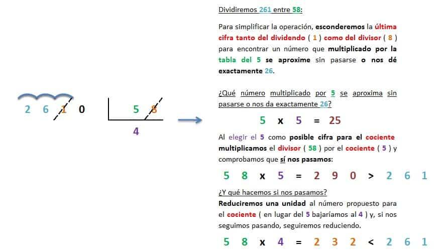 ejemplo y explicacion division 4 cifras entre 2 cifras exacta resuelta 2