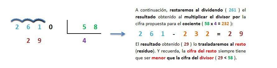 ejemplo y explicacion division 4 cifras entre 2 cifras exacta resuelta 3