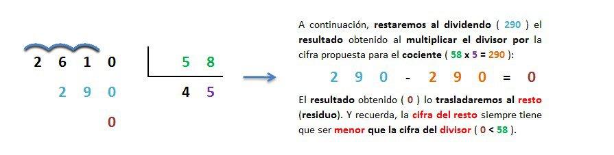 ejemplo y explicacion division 4 cifras entre 2 cifras exacta resuelta 5