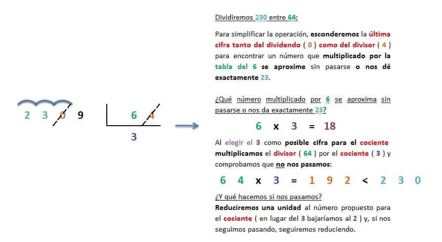 ejemplo y explicacion division 4 cifras entre 2 cifras inexacta resuelta 2