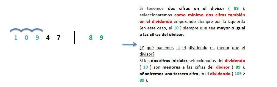 ejemplo y explicacion division 5 cifras entre 2 cifras exacta resuelta 1