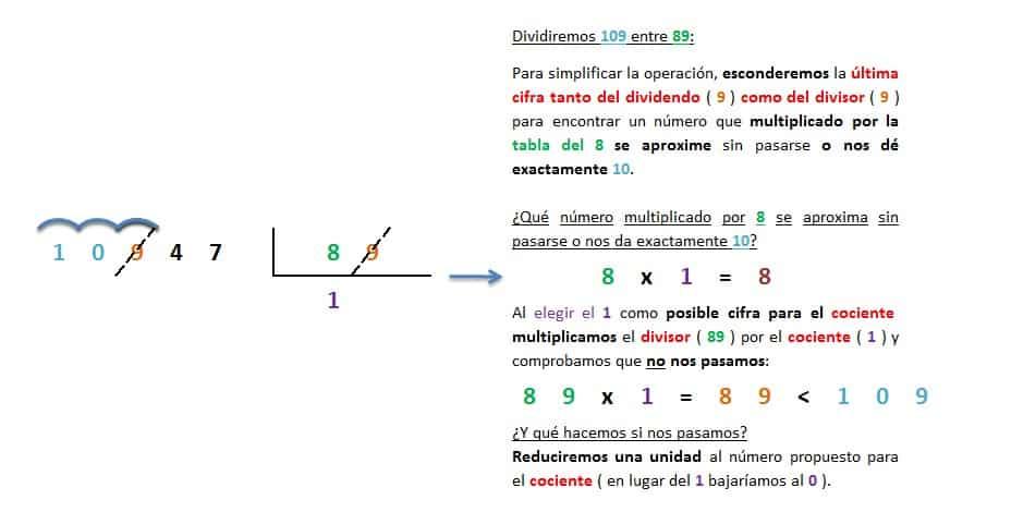 ejemplo y explicacion division 5 cifras entre 2 cifras exacta resuelta 2
