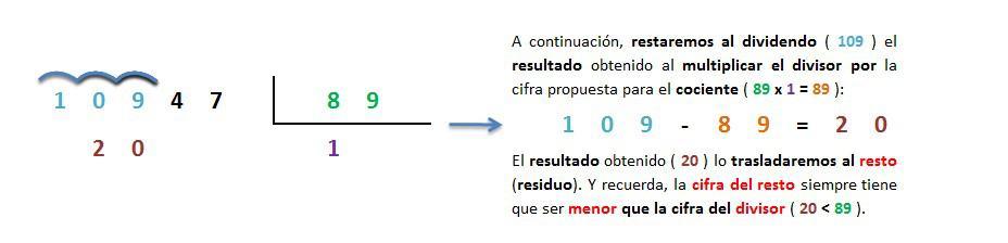ejemplo y explicacion division 5 cifras entre 2 cifras exacta resuelta 3