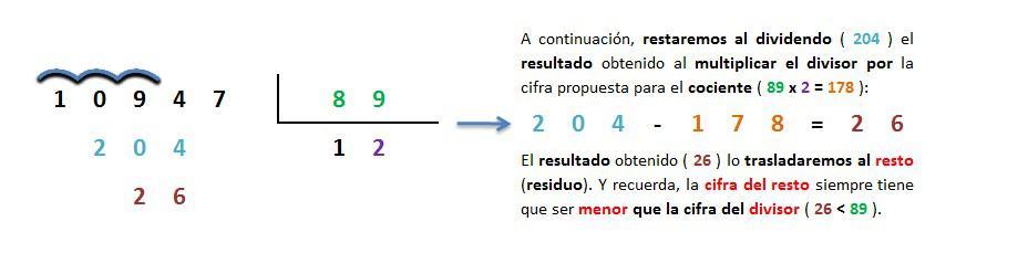 ejemplo y explicacion division 5 cifras entre 2 cifras exacta resuelta 5