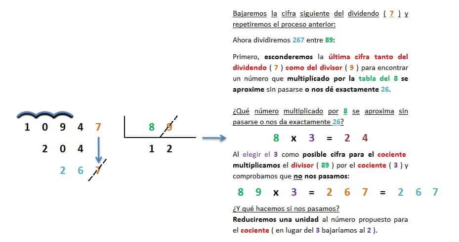 ejemplo y explicacion division 5 cifras entre 2 cifras exacta resuelta 6