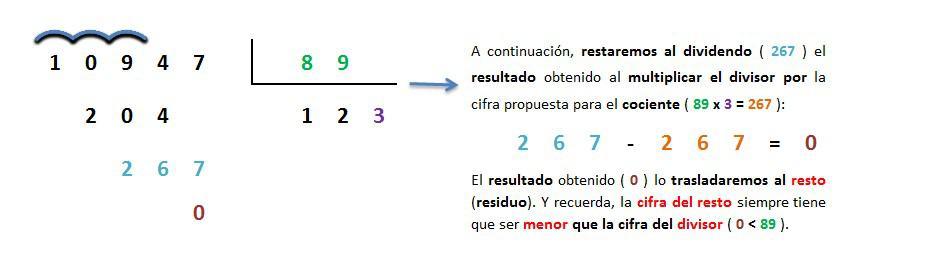 ejemplo y explicacion division 5 cifras entre 2 cifras exacta resuelta 7