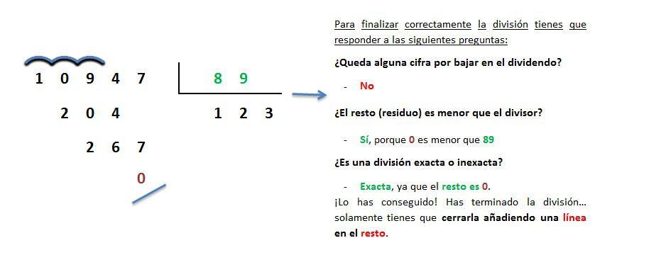 ejemplo y explicacion division 5 cifras entre 2 cifras exacta resuelta 8