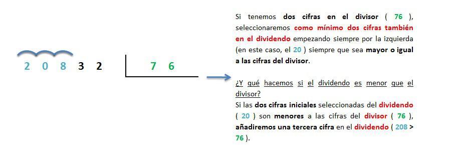 ejemplo y explicacion division 5 cifras entre 2 cifras inexacta resuelta 1
