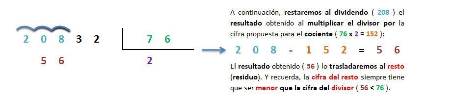 ejemplo y explicacion division 5 cifras entre 2 cifras inexacta resuelta 3