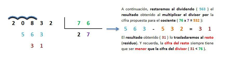ejemplo y explicacion division 5 cifras entre 2 cifras inexacta resuelta 5