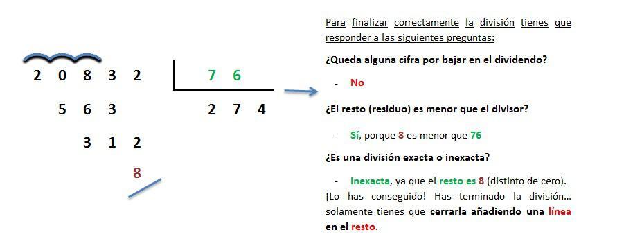 ejemplo y explicacion division 5 cifras entre 2 cifras inexacta resuelta 8