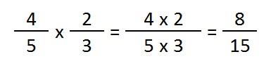 ejemplo y explicacion multiplicaciones de fracciones