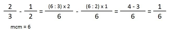 ejemplo y explicacion restas diferente numerador y denominador