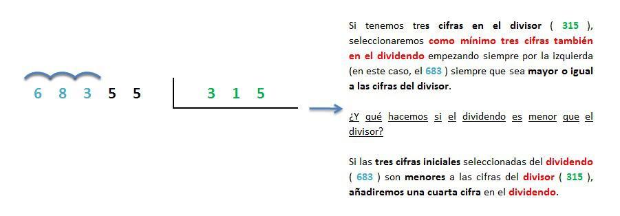 ejemplo y solucion division 5 cifras entre 3 exacta 1
