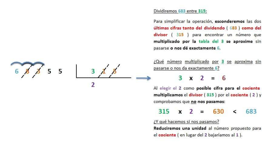 ejemplo y solucion division 5 cifras entre 3 exacta 2