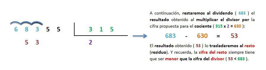 ejemplo y solucion division 5 cifras entre 3 exacta 3