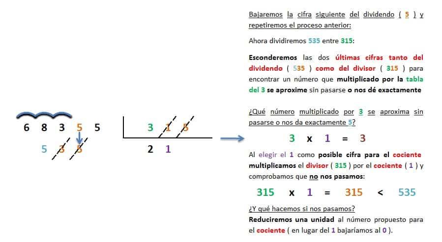 ejemplo y solucion division 5 cifras entre 3 exacta 4