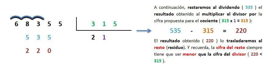 ejemplo y solucion division 5 cifras entre 3 exacta 5