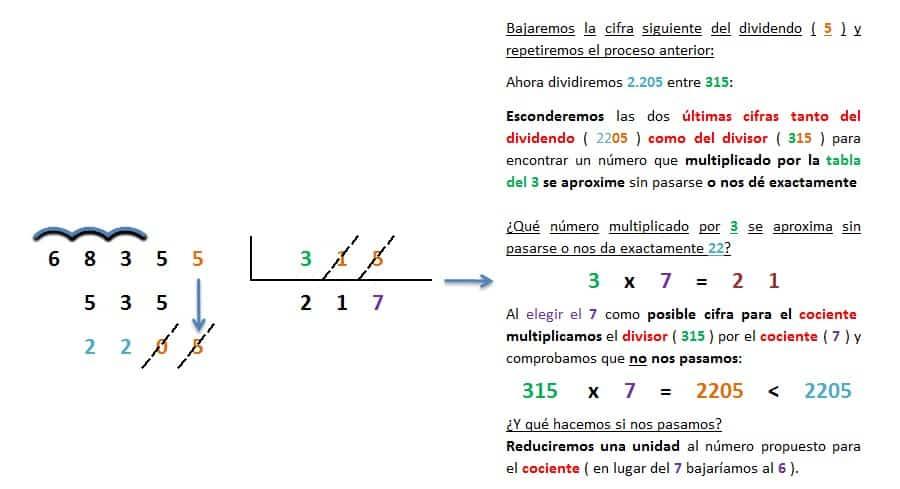 ejemplo y solucion division 5 cifras entre 3 exacta 6