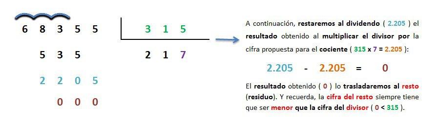ejemplo y solucion division 5 cifras entre 3 exacta 7