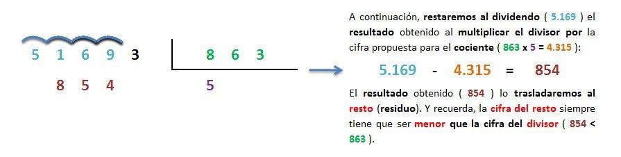 ejemplo y solucion division 5 cifras entre 3 inexacta 3