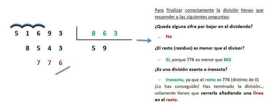 ejemplo y solucion division 5 cifras entre 3 inexacta 6