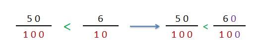 explicacion comparacion fracciones decimales distinto numerador y denominador