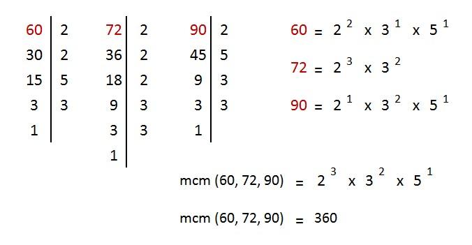 explicacion y ejemplo calculo minimo comun multiplo de tres numeros