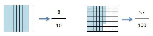 explicacion y ejemplo fracciones decimales
