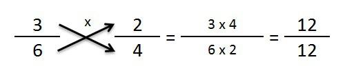 explicacion y ejemplo fracciones equivalentes
