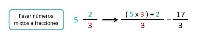 explicacion y ejemplo pasar de mixtos a fracciones