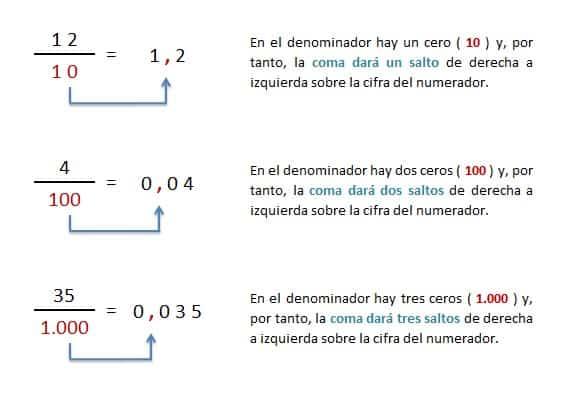 explicacion y ejemplo transformacion fraccion decimal a numero decimal
