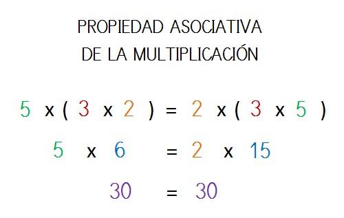 ejemplo y explicacion propiedad asociativa multiplicacion
