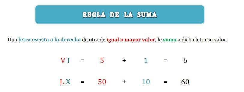explicacion regla de la suma en sistema numeracion romano