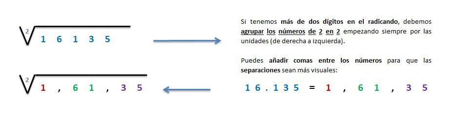 explicacion solucion raiz cuadrada inexacta 5 cifras 1