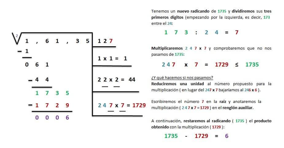 explicacion solucion raiz cuadrada inexacta 5 cifras 6