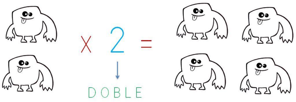 explicacion y ejemplo del calculo del doble de una cantidad